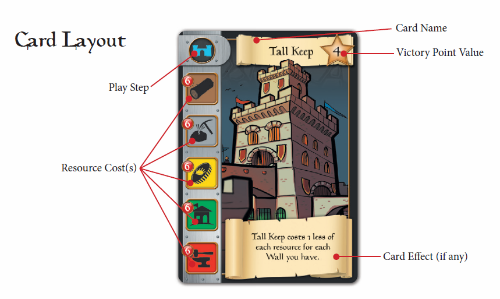 Layout of a Castle Card
