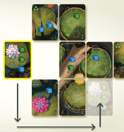 One possible card movement. Prototype Shown