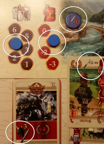 Blue ties the attacker with a score of 3: 4 Morale + 2 Military - 1 Defense - 1 Battle Token.